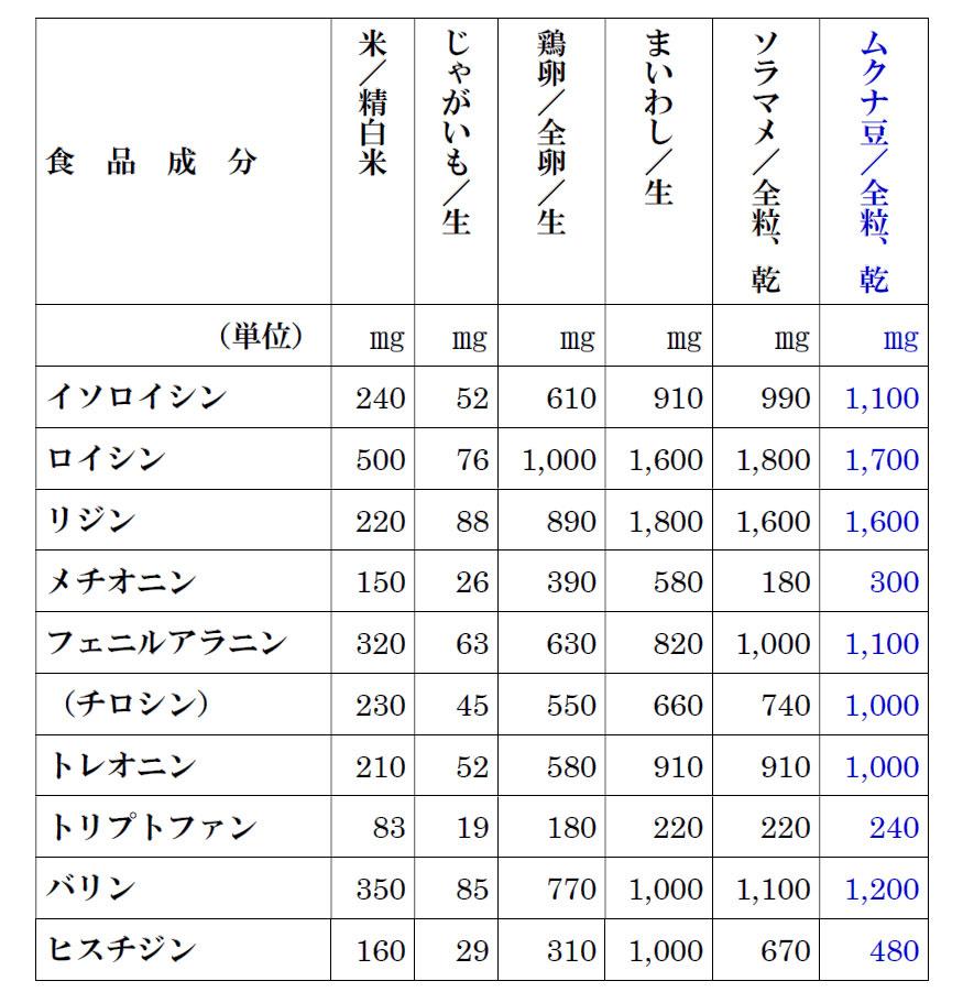 jiten-seibunhyo2